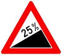VZ 110 Steigung 4% bis 25%