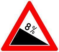 VZ 108 Gefälle 4% bis 25%